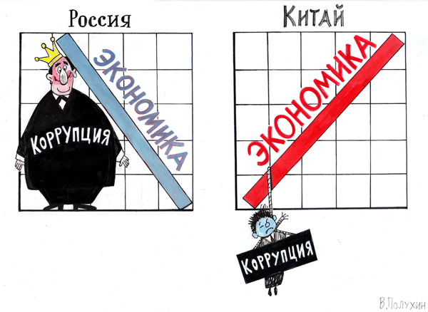 карикатура_коррупция_экономика_россия_китай