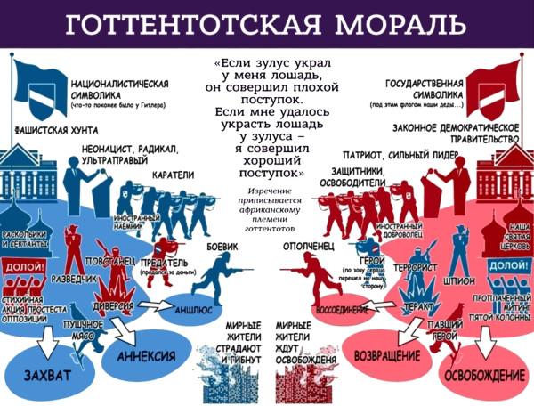 инфо_готтентотская_мораль