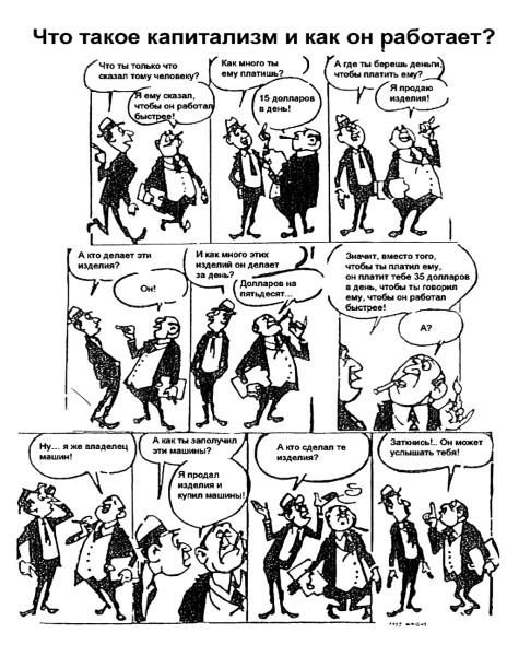 инфо_что_такое_капитализм