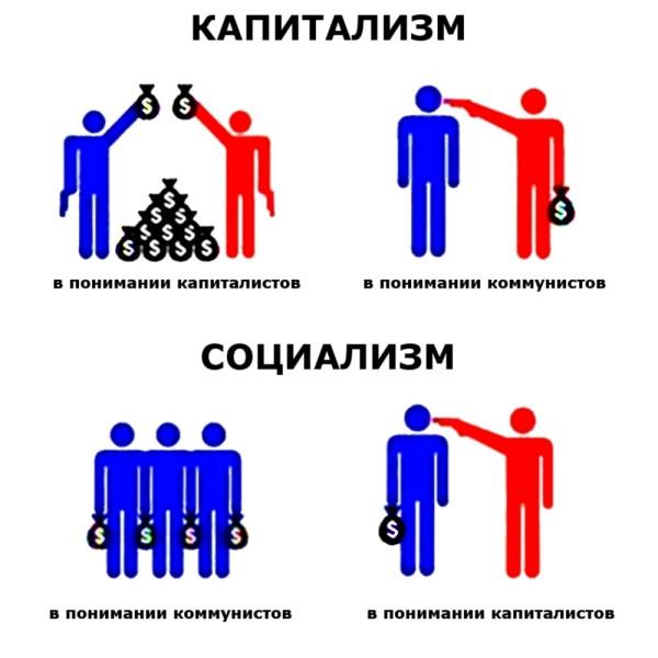 капитализм_социализм