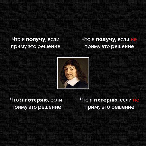 инфо_квадрат_декарта_ч