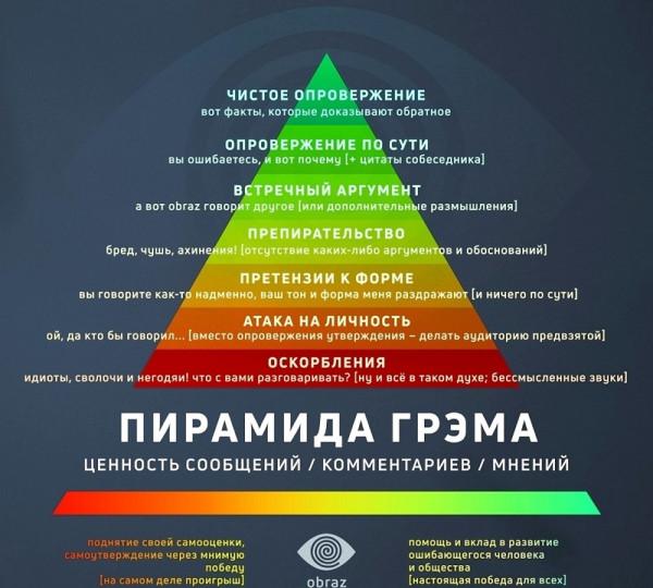 пирамида_грэма_красиво
