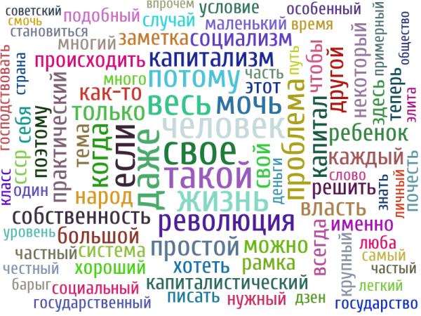 слова_блог