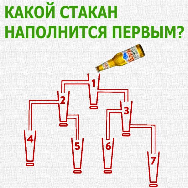 головоломка_какой_стакан_наполнится_первым_б