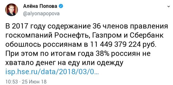 текст_36_членов_роснефть_газпром_сбербанк