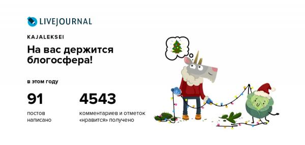 держится_блогосфера_2017-2018