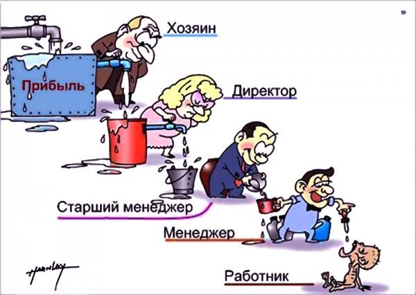 капиталистическая_экономика
