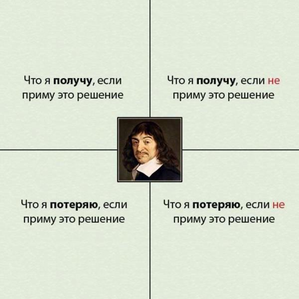 инфо_квадрат_декарта_1000