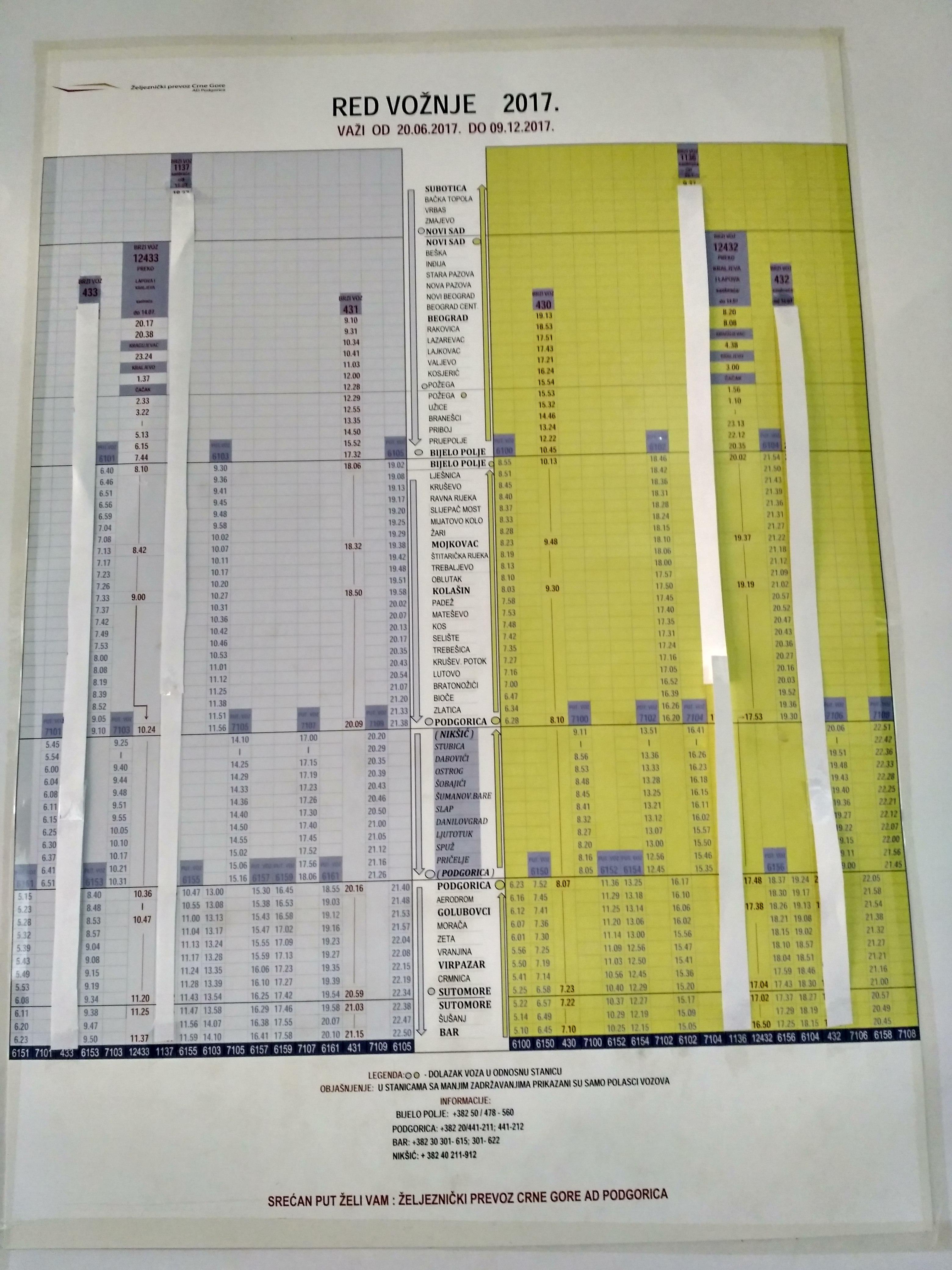 Расписание поездов по жд вокзалу Подгорицы