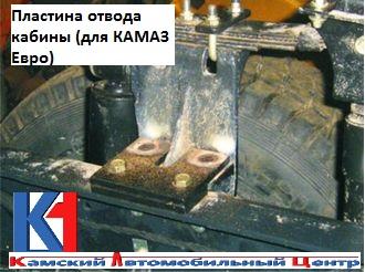 Пластина отвода кабины (для КАМАЗ Евро).jpg