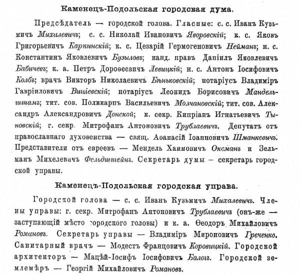 1895 Городская дума