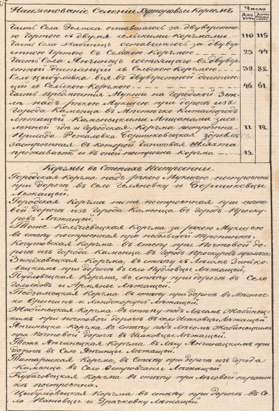 Ведомость 1835-2