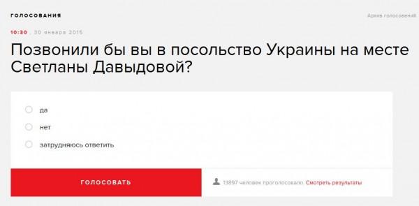 FireShot Screen Capture #1966 - 'Эхо Москвы __ Голосования _ Позвонили бы вы в посольство Украины на месте Светланы Давыдовой_' - echo_msk_ru_polls_1483670-echo_html