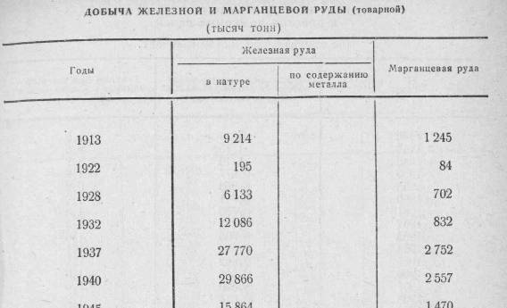Н2 и Сталин.jpg