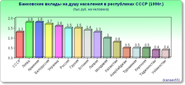 chartgo (1)ВКЛАДЫ