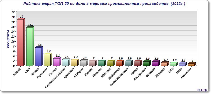 Картинки: фонд русской экономики