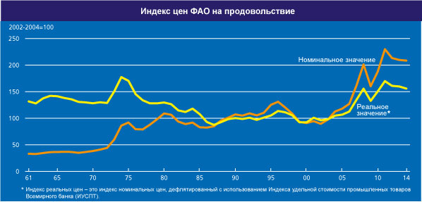 home_graph_3_ru