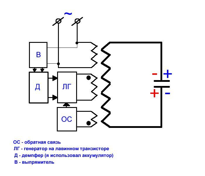 Энергия из эфира схема как сделать