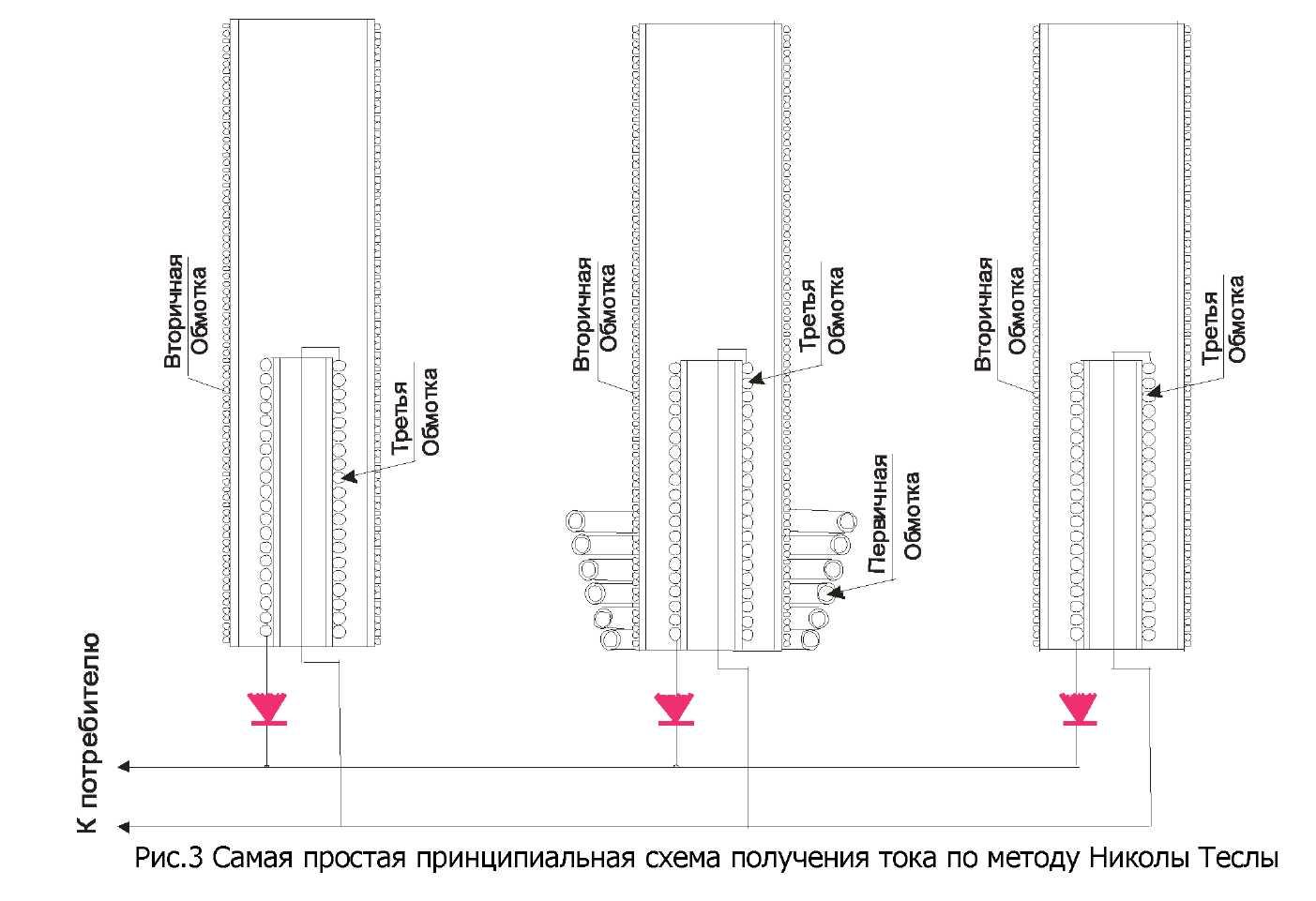 Схемы устройств бтг