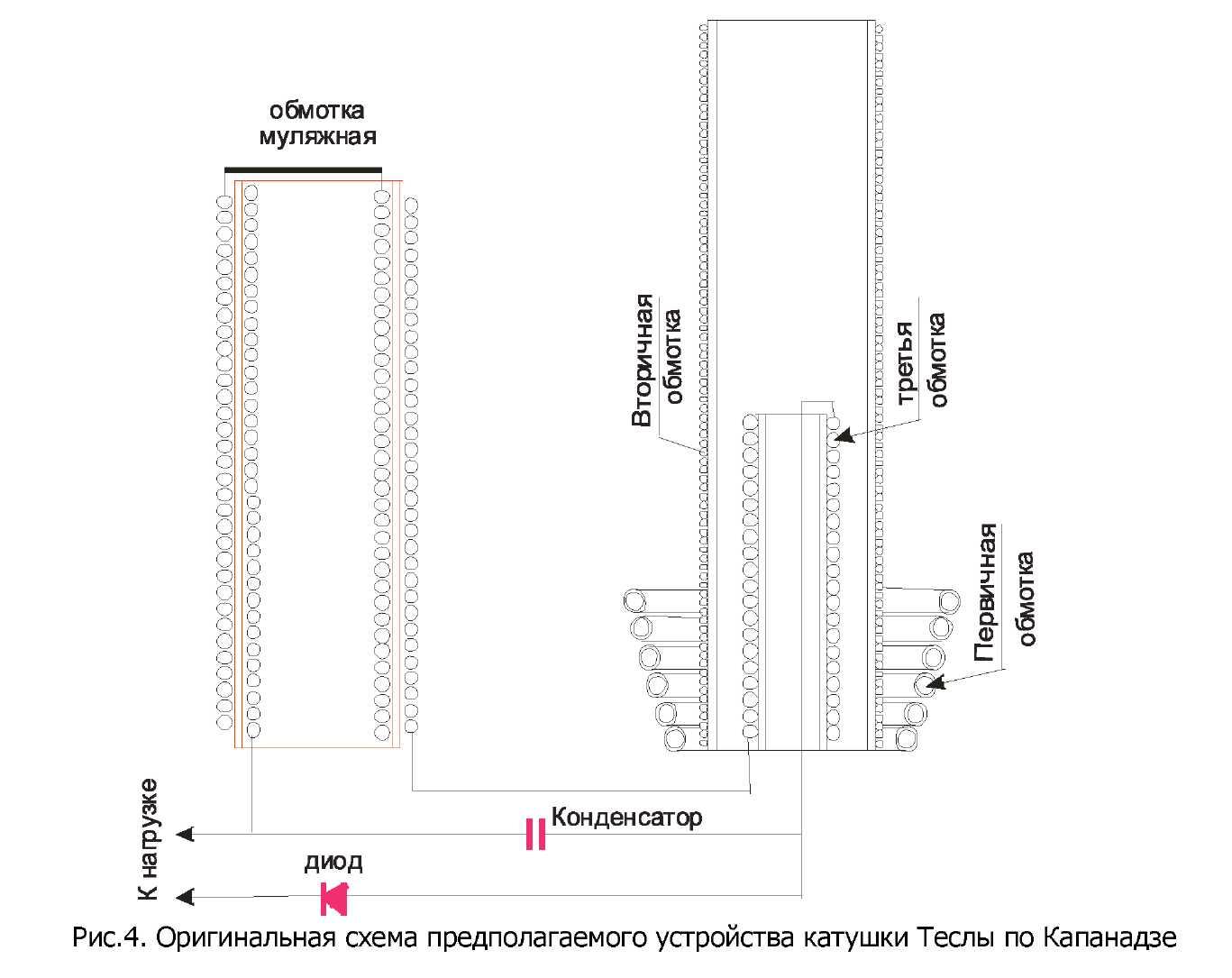 схема магнитного генератора энергии