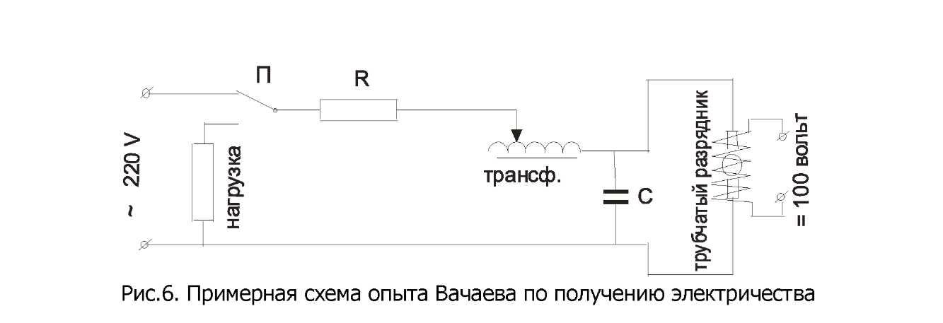 Тесла, генератор свободной
