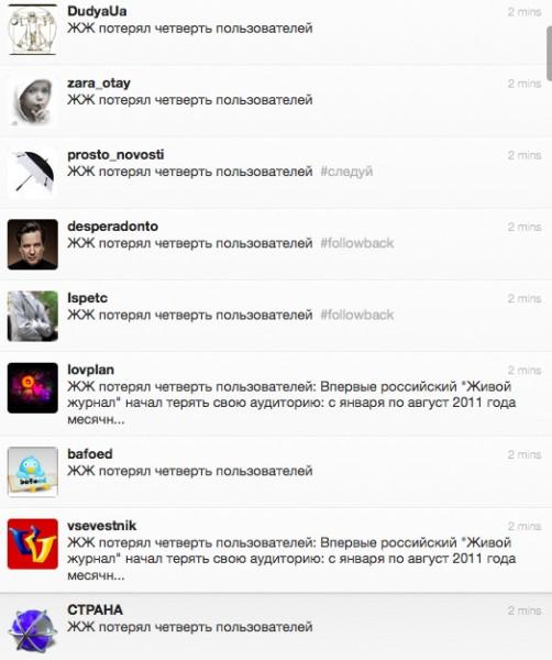 twitter адЪ
