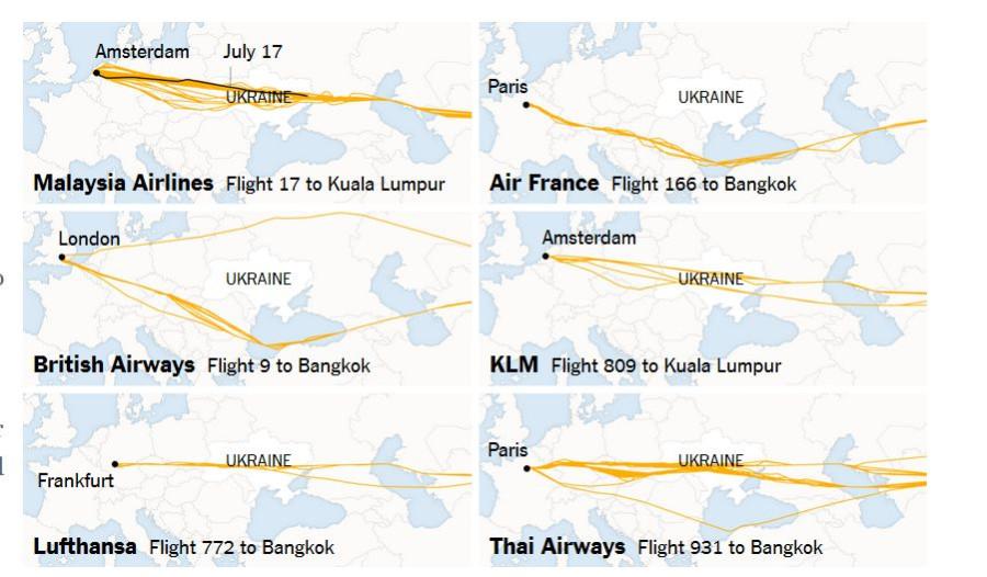 Схемы полетов из Европы в Азию