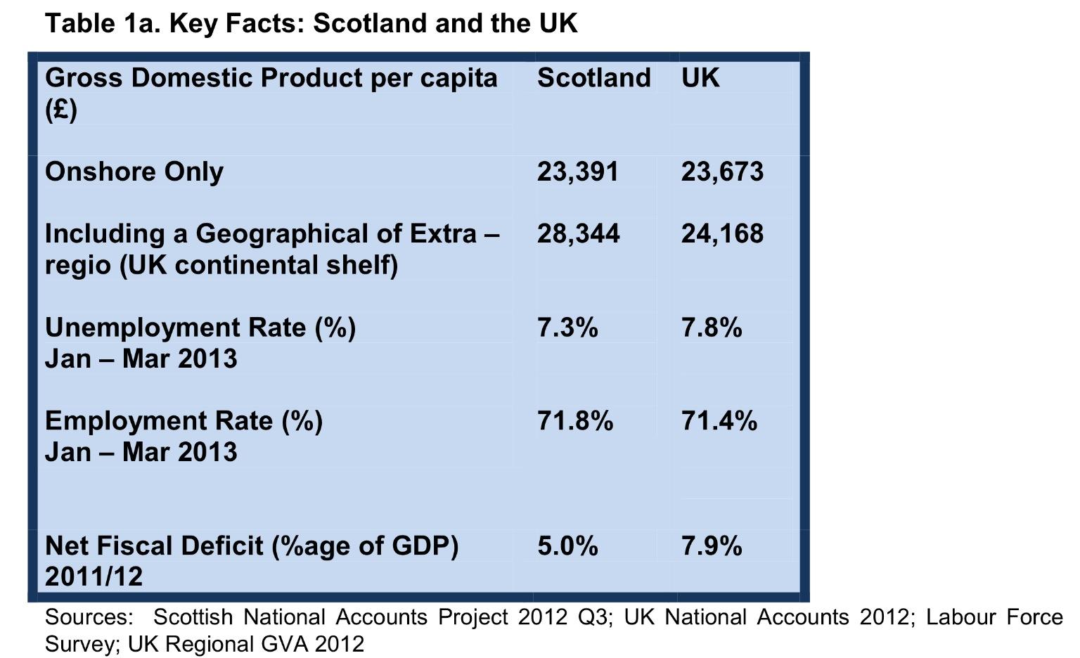 О независимости Шотландии