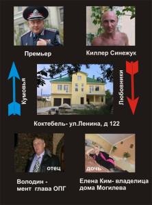 кумовство А.Могилева и киллера