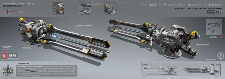 1) Multi-particle wave cannon