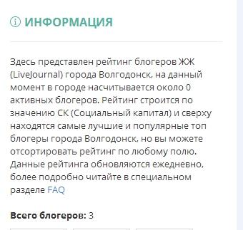 Рейтинг блогеров Волгодонска, Россия - Maxthon Cloud Browser 1