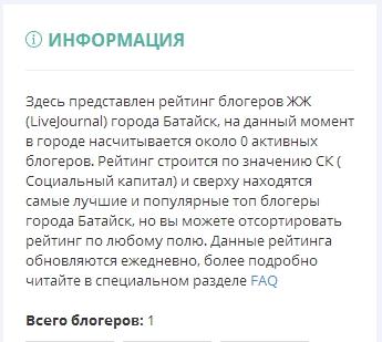 Рейтинг блогеров Батайска, Россия - Maxthon Cloud Browser 4.4.6.10002