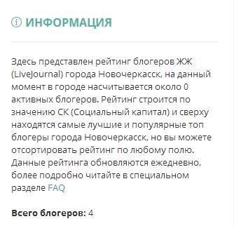 Рейтинг блогеров Новочеркасска, Россия - Maxthon Cloud Browser 4.4.6.10003