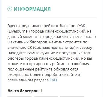 Рейтинг блогеров Каменска-Шахтинского, Россия - Maxthon Cloud Browser 4.4.6.1000