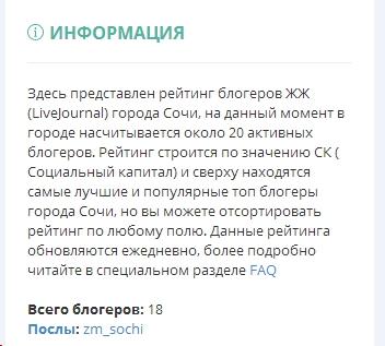 Рейтинг блогеров Сочи, Россия - Maxthon Cloud Browser 4.4.6.10005