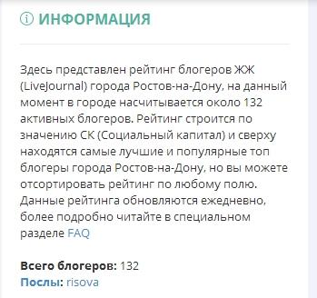Рейтинг блогеров Ростова-на-Дону, Россия - Maxthon Cloud Browser 55