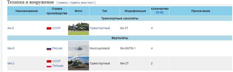 Военно-воздушные силы Латвии — Википедия - Maxthon Cloud Browser 4.4.6.1000