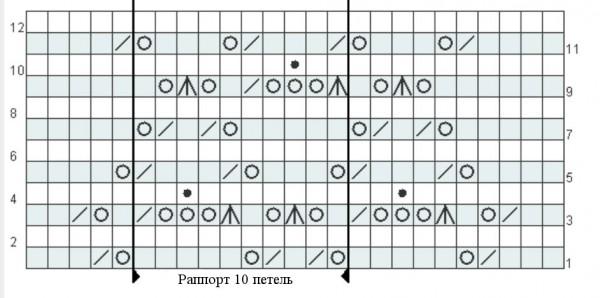 Circles of Lace Chart