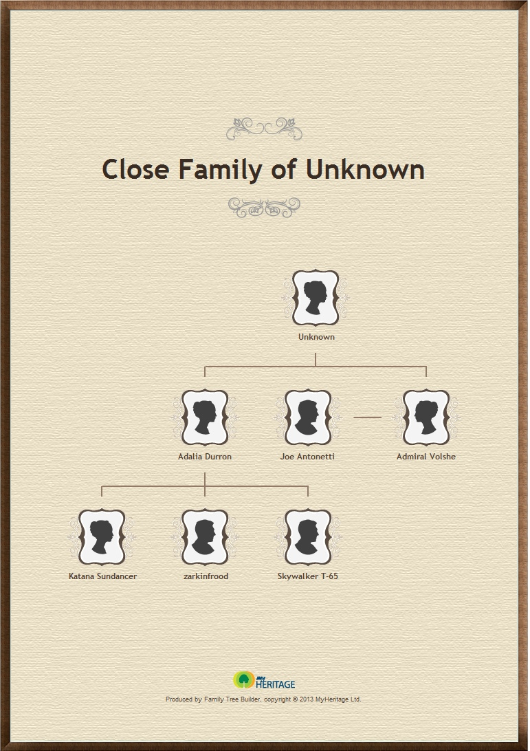 Close Family of Unknown1