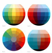 цветовой шар