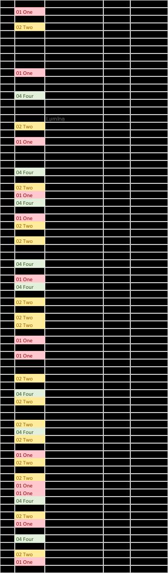 list of victors