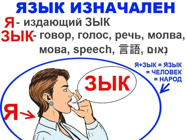 Русский язык создан самой Природой.