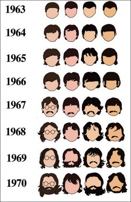 """Улыбнуло! )) История """"Beatles"""" в причёсках"""