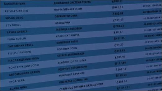 Киноляпы на русскую тематику