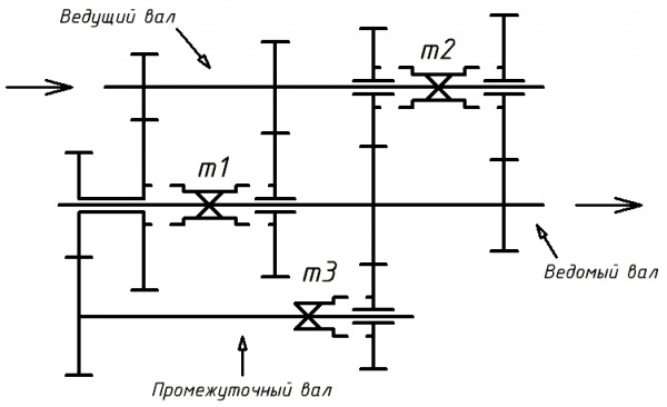 КПП и бортовые редукторы.png