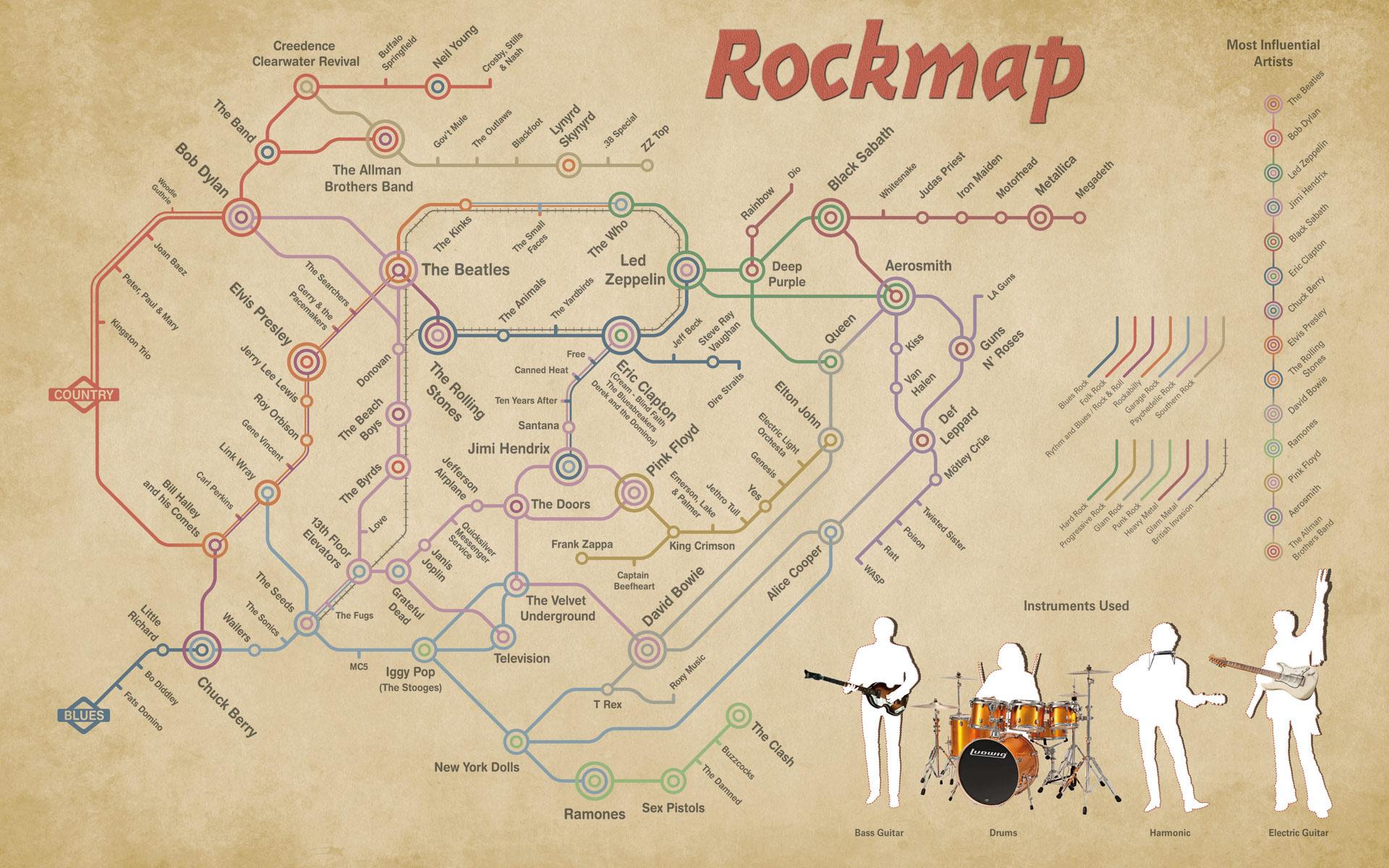 Rockmap - история развития рок-музыки