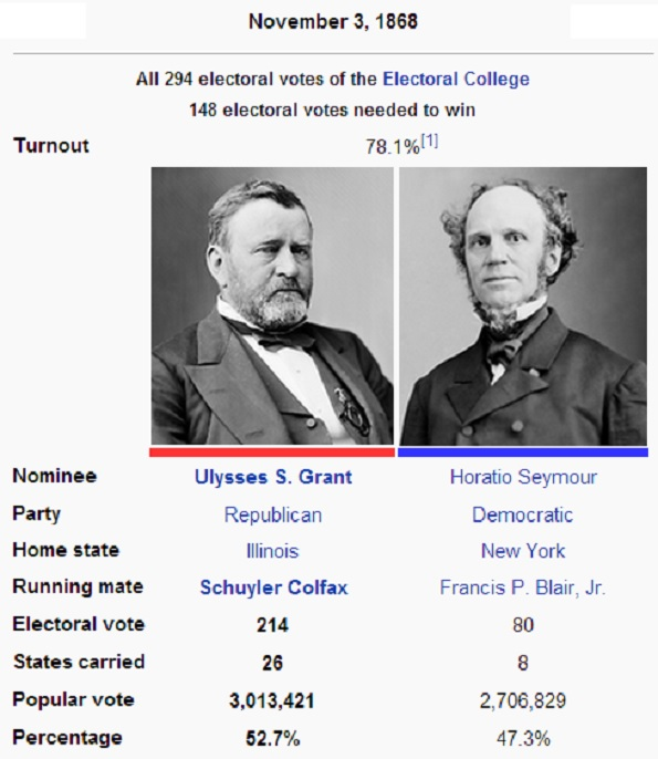Past Campaigns: The 1868 Democratic Party Race ...