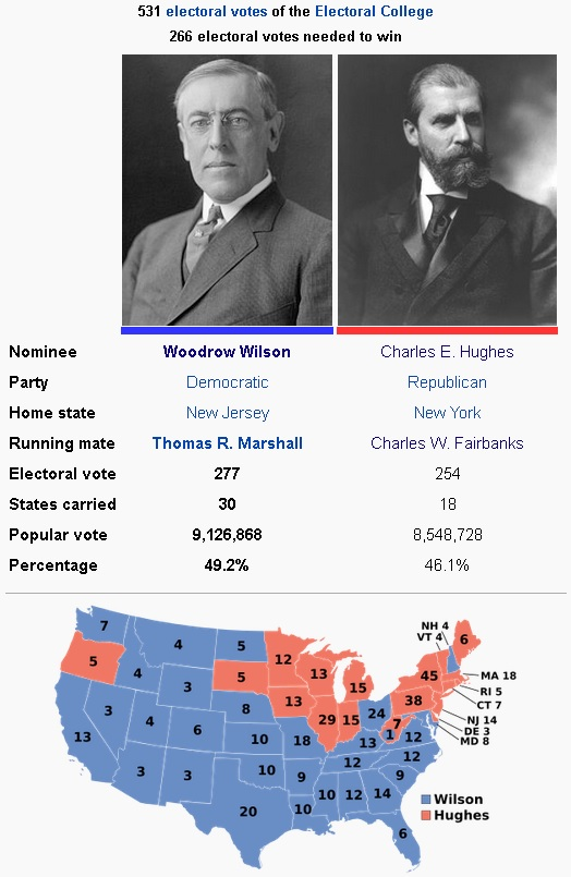 1916Election.jpg