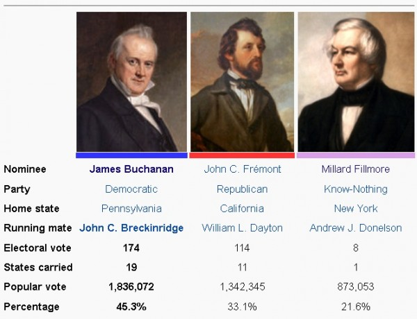 republican party 1856 Posts about 1856 campaign written by trevor parry-giles  the fairly young  republican party nominated former us senator john c.