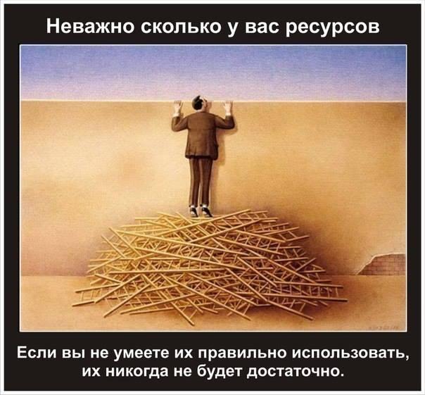 ресурсы